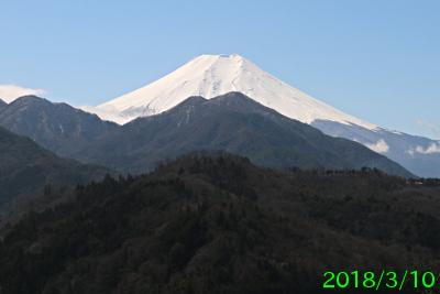 2018年3月10日の富士山写真