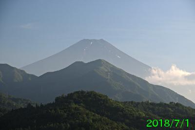 2018年7月1日の富士山写真