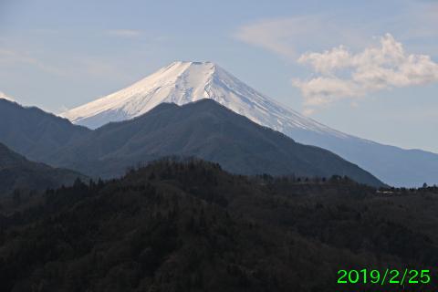2019年2月25日の富士山