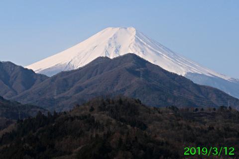 2019年3月12日の富士山