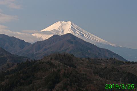 2019年3月25日の富士山